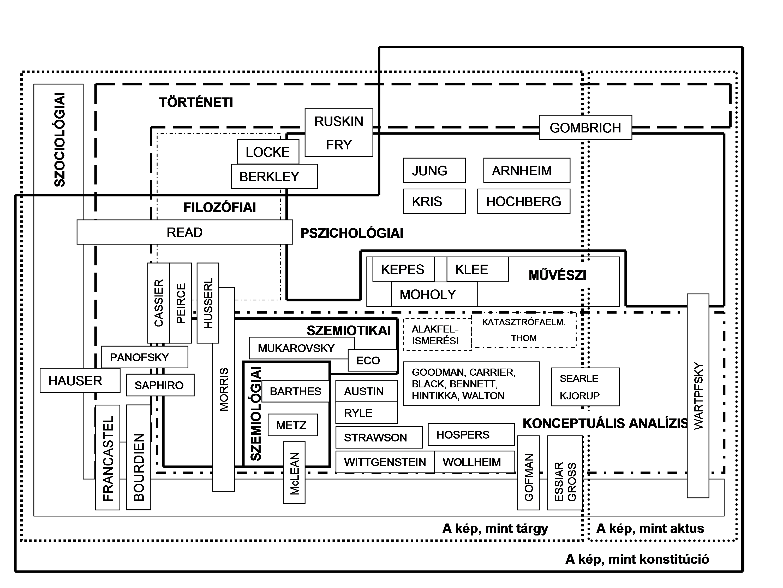 Vizualizáció a tudománykommunikációban | Digitális Tankönyvtár