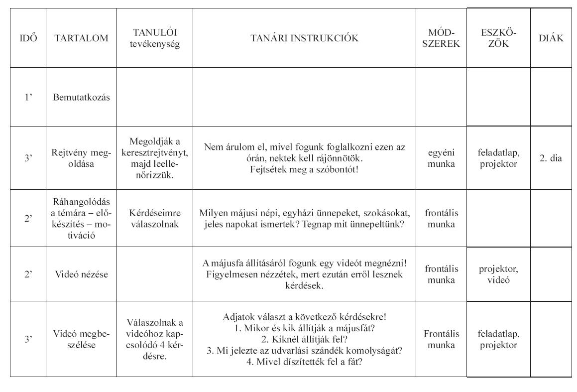 A Debreceni Református Hittudományi Egyetem honlapja- oktatási egységek   http   www.drhe.hu oktatasi-egysegeink – 2013. 06. 25.  01d1fe631f
