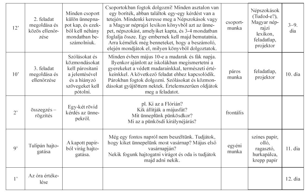 www.inf.unideb.hu konyvtarinfo tananyagok konyvtar-ped1.doc ... b9e2bb1795